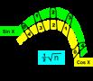 Cara Menghafal Trigonometri Sudut Istimewa