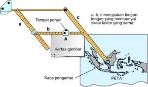 cara menghitung skala peta dengan mudah