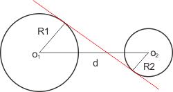 garis singgung persekutuan dalam lingkaran
