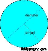 rumu luas lingkaran