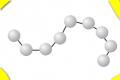 Pengertian Polimer Kimia