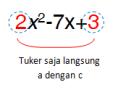 Rumus Cepat Persamaan Kuadrat | Matematika