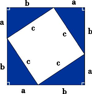 pembuktian dalil pythagoras