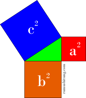 pembuktian teorema pythagoras