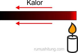 perpindahan kalor secara konduksi