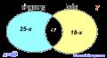 Soal Himpunan Matematika dan Pembahasannya