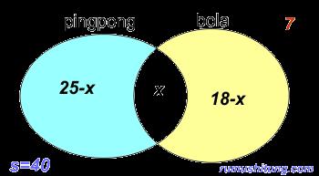 Contoh Soal Trigonometri Dan Pembahasannya