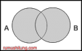Himpunan Matematika (Rangkuman)