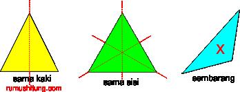 simetri lipat segitiga