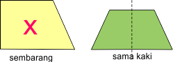 simetri lipat trapesium