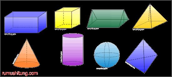 Soal Sd Kelas Matematika Matematika Smp Kelas Ppt Download Soal Uts Bahasa Inggris Kelas 5 Sd