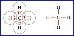 ikatan kovalen pada metana