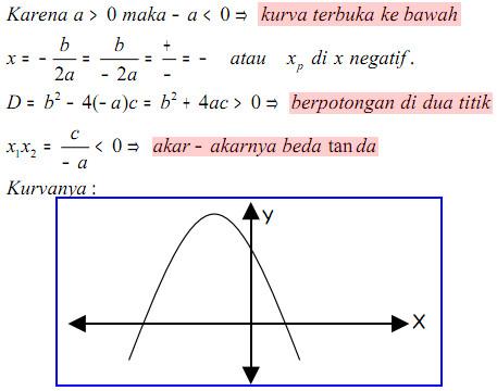 jawaban soal fungsi kuadrat 3