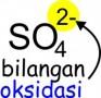 Aturan Bilangan Oksidasi dan Penerapannya