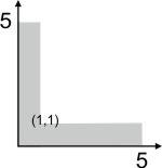 contoh soal 2n
