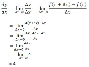 menghitung turunan lewat limit definisinya