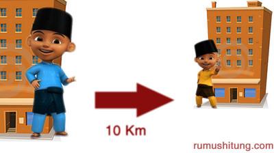 ilustrasi jarak dan perpindahan