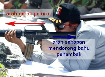 momentum peluru pada saat menembak