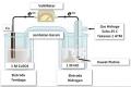 Potensial Elektrode dan Deret Volta