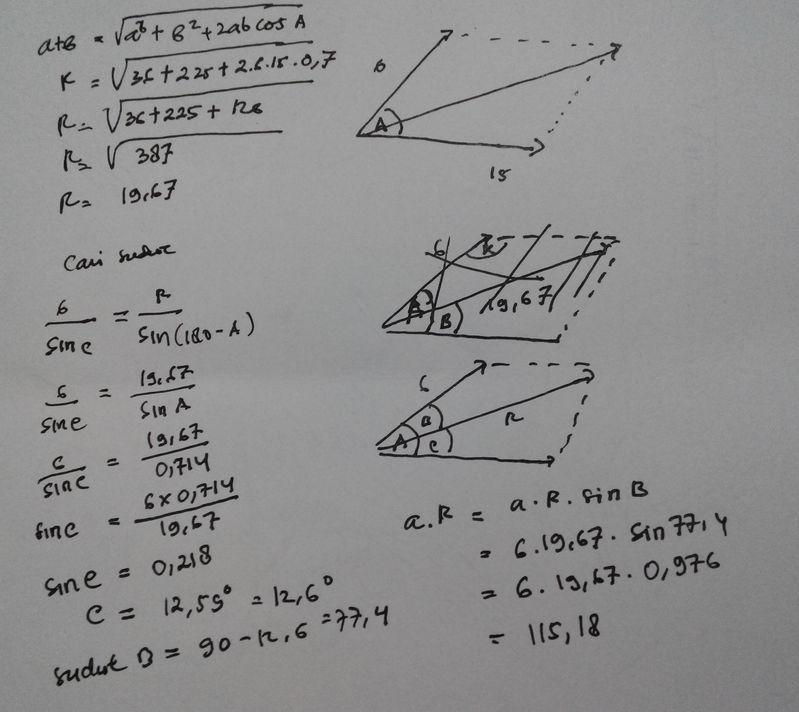 Besaran Vektor Fisika Sma