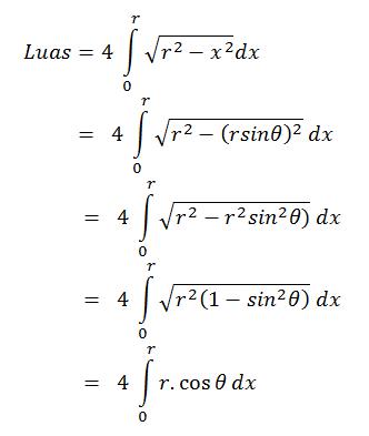 Luas=4 ∫_0^r▒〖√(r^2-x^2 ) dx〗            =  4 ∫_0^r▒〖√(r^2-(rsinθ)^2 )  dx〗             =  4 ∫_0^r▒〖√(r^2-r^2 〖sin〗^2 θ))  dx〗             =  4 ∫_0^r▒〖√(r^2 (1-〖sin〗^2 θ) )  dx〗             =  4 ∫_0^r▒〖r.cosθ dx〗