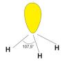 Amonia, Sifat dan Manfaatnya