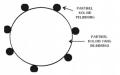 Koloid Pelindung dan Contohnya