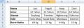 Rumus Excel HLOOKUP berikut Contohnya