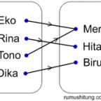 definisi relasi atau hubungan fungsi