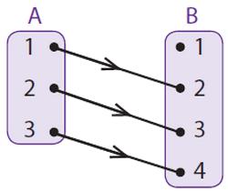 domain_kodomain_range_hasil
