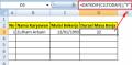Mudahnya Menghitung Masa Kerja dengan Ms. Excel