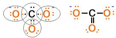 hasil akhir struktur lewis molekul ion hco32-