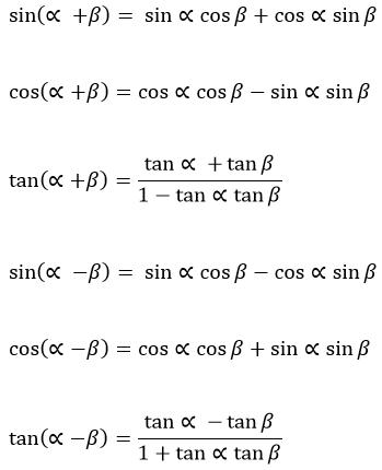 rumus jumlah dan selisih limit trigonometri