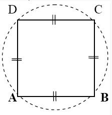 2. Simetri Putar Persegi