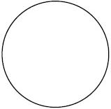 simetri putar lingkaran