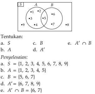 contoh soal diagram venn