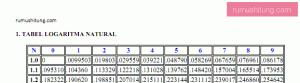 download tabel logaritma format .pdf