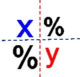 cara menghitung persentase