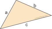 mencari luas segitiga sembarang