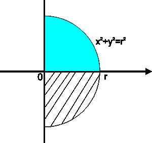 pembuktian rumus volume bola dengan integral