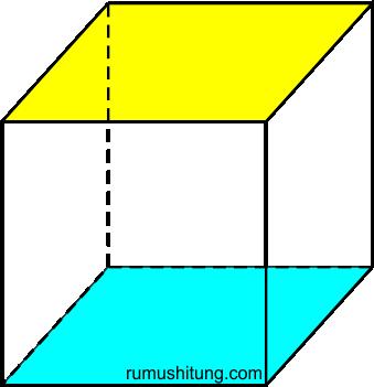 gambar kubus yang akan dicari jaring jaringnya