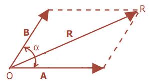 soal vektor 1