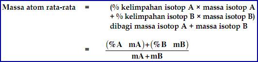 rumus massa atom relatif 2