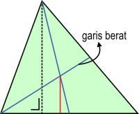 bidang segitiga