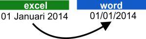 merubah data format tanggal ke format teks