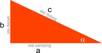 segitiga pembuktian rumus trigonometri