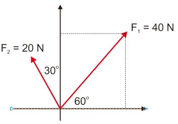 contoh soal vektor komponen