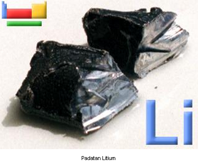 unsur kimia litium