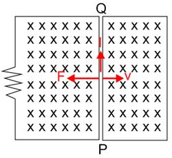 Rumus Induksi Elektromagnetik