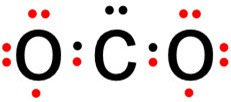 trial error struktur atom lewis